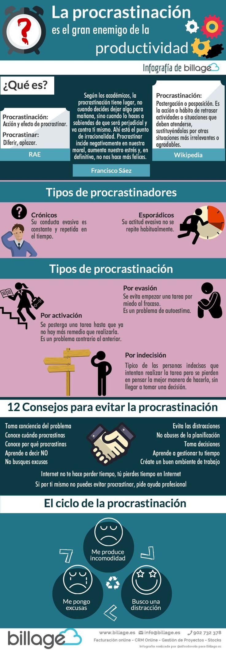 Aumenta tu Productividad y consigue un excelente rendimiento en tu trabajo dejando a un lado la Procrastinación, el peor enemigo de tu productividad.