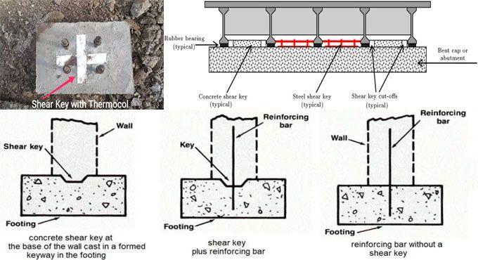 What Are Shear Keys And How To Use Them In 2020 Bridge Structure Masonry Blocks Masonry Wall