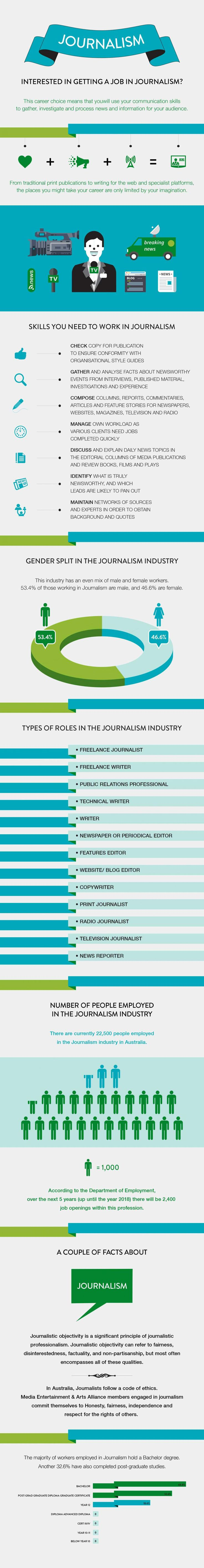 best images about education infographics student journalism has got to be one of the most exciting careers to pursue and today s advancing techn