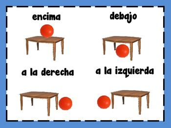 1000  images about Spanish Preposition on Pinterest | Spanish ...