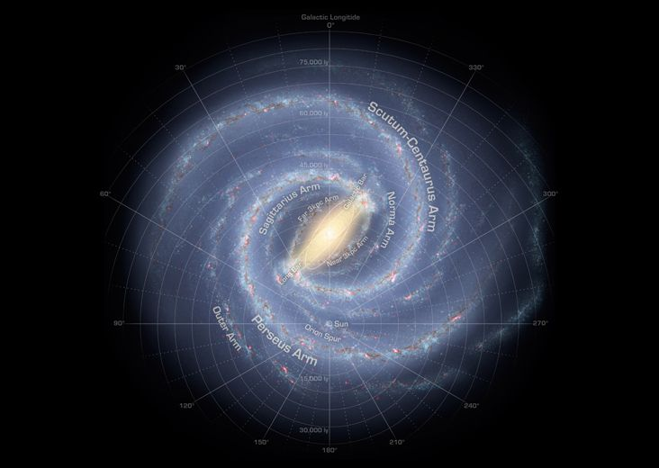 10 Facts About the Milky Way http://www.universetoday.com/22285/facts-about-the-milky-way/