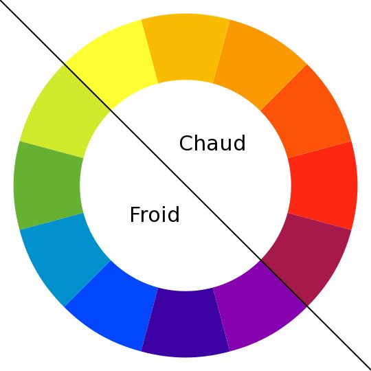 couleurs chaud/froid