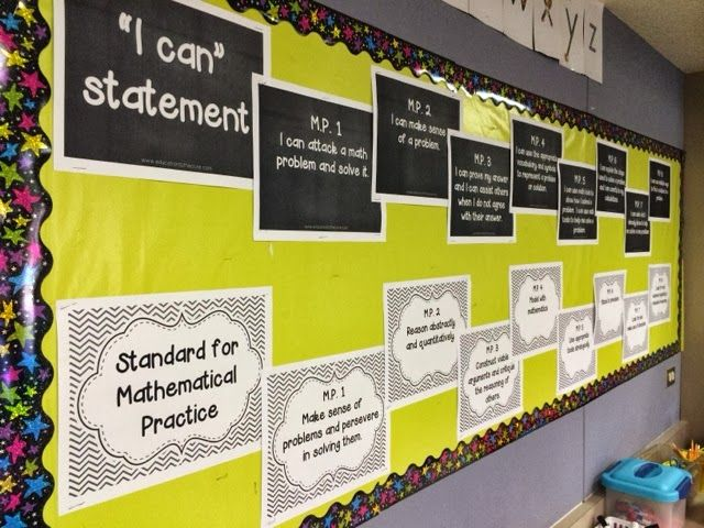 "Education to the Core: FREE Standards for Mathematical Practice Posters and Student-Friendly ""I Can"" Statements"