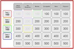 Teachers Easy Guide to Creating Quiz Shows on Google Drive ~ Educational Technology and Mobile Learning