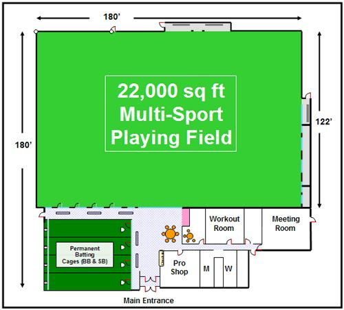 Sports facilities indoor sports facilities fort collins for Design indoor baseball facility