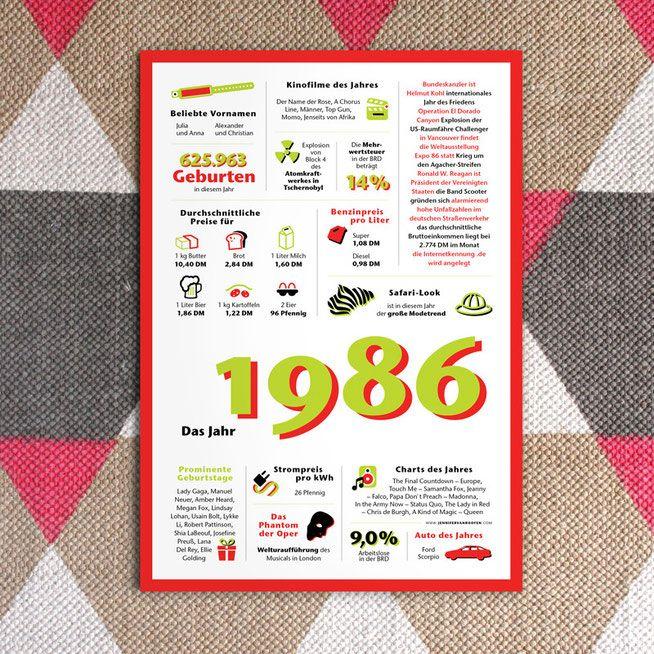 die besten 25 geschenke zum 30 geburtstag ideen auf pinterest 30 geburtstag geschenk 30. Black Bedroom Furniture Sets. Home Design Ideas