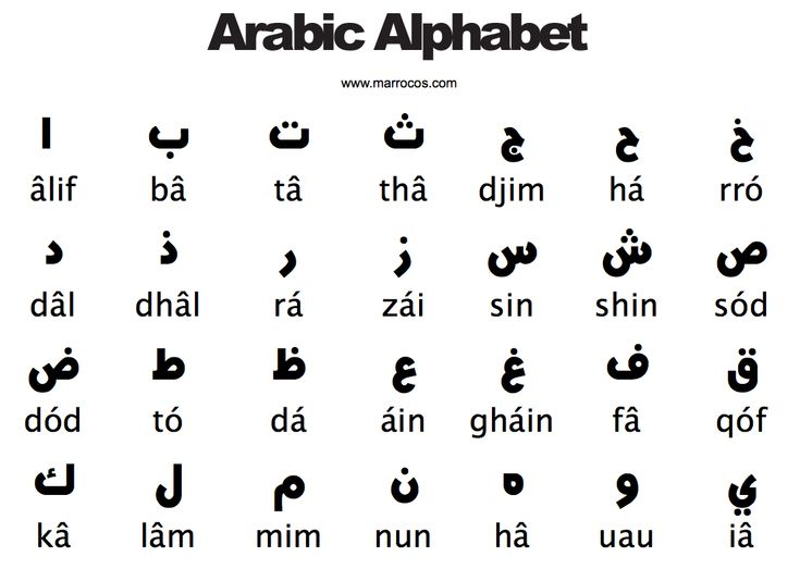 how to say hi in muslim