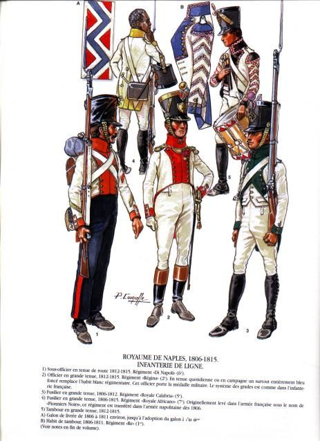 Naples - Line Infantry 1806-1815