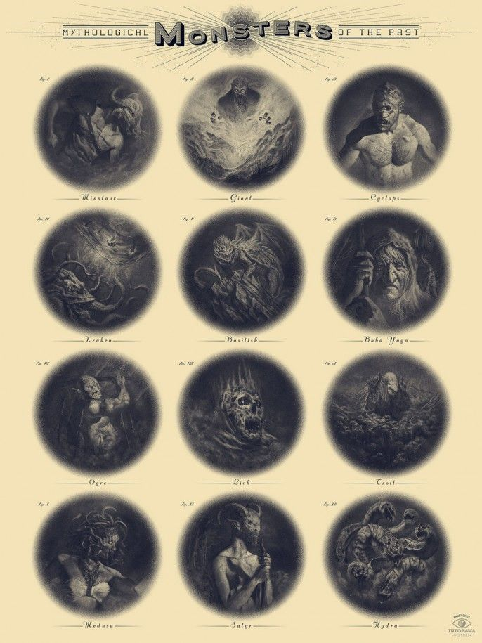 Geek-Art.net, Randy Ortiz – Mythological Monsters of the Past...