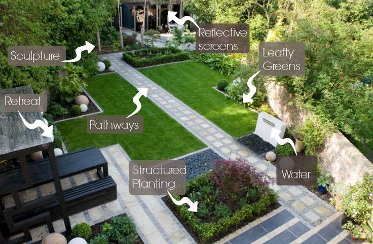 How to create a modern Japanese garden - Earth Designs Garden Design and Build