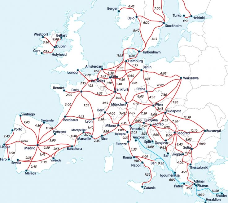 how to plan a train trip around europe