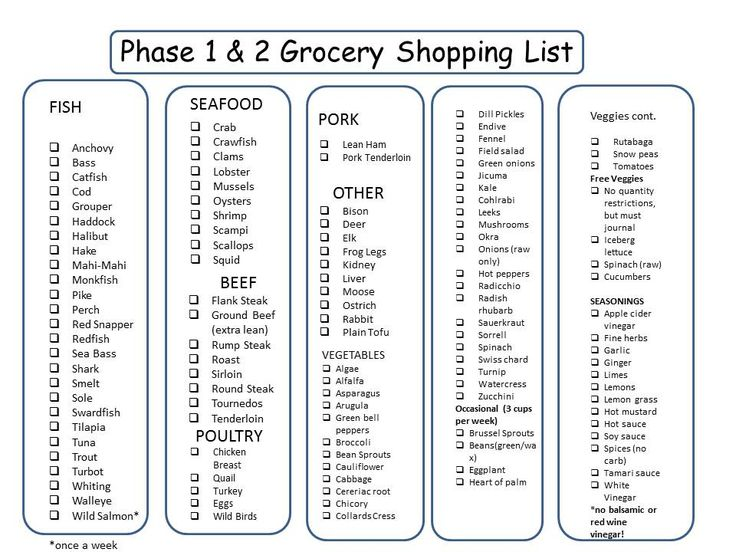 Ideal Protein Food List Phase