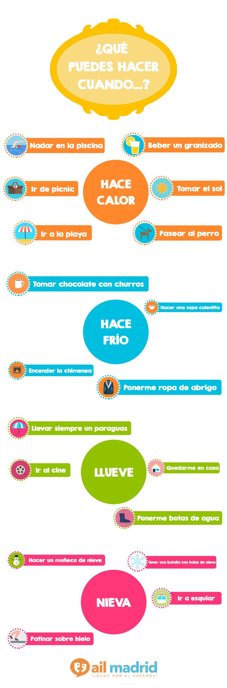 Workbooks weather expressions in spanish worksheets : 15 best Horarios, rutina diaria y ocio images on Pinterest ...