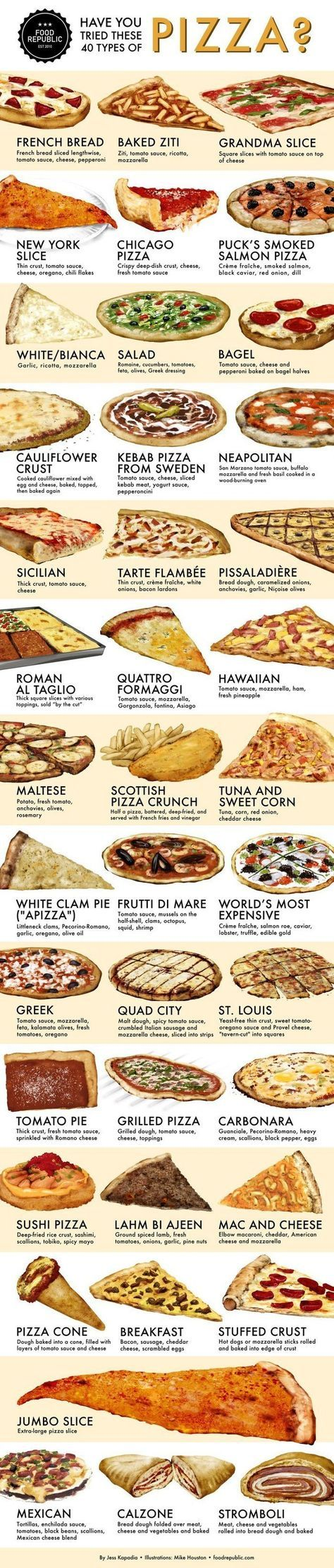 40 truly delicious ways to eat pizza, gonna keep these for my references #pizzalover