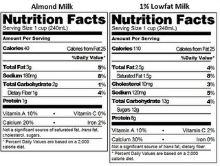 the benefits and nutritional value of consuming cows milk Reputable health information sources point to the nutritional value of milk as an  provide the dairy nutrition necessary  gains the nutritious benefits of dairy.