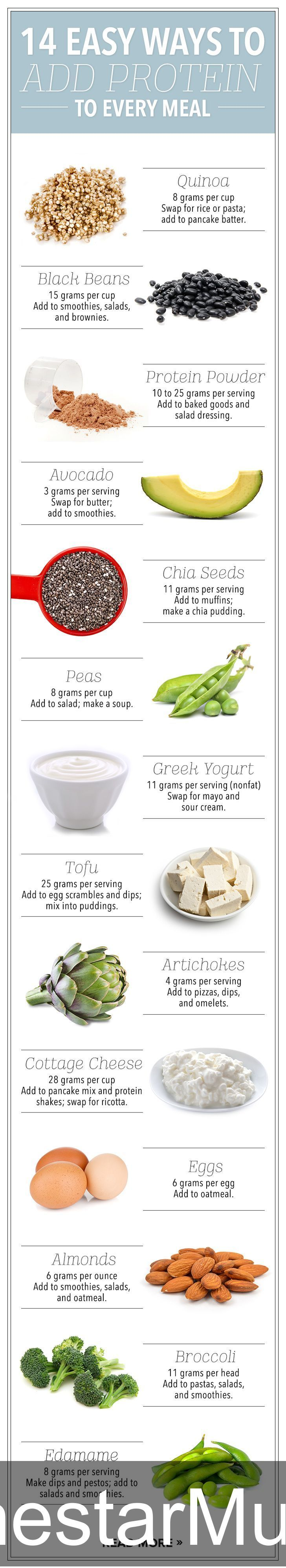 14 Easy Ways to Add Extra (Vegetarian-Friendly) Protein to Every Meal #nutrition   #fitness  #weightloss  #workout