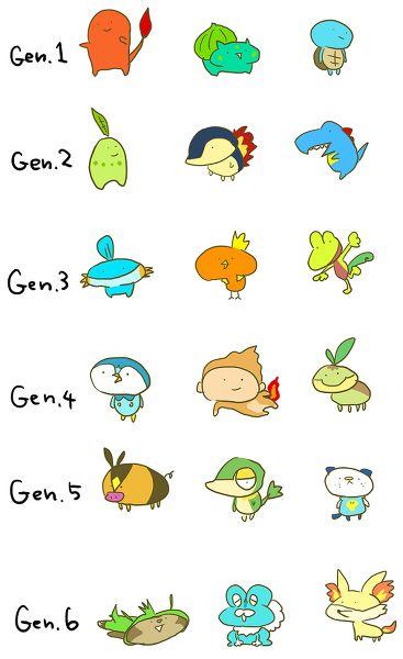 Pokemon | Game On | Pinterest | Pokemon