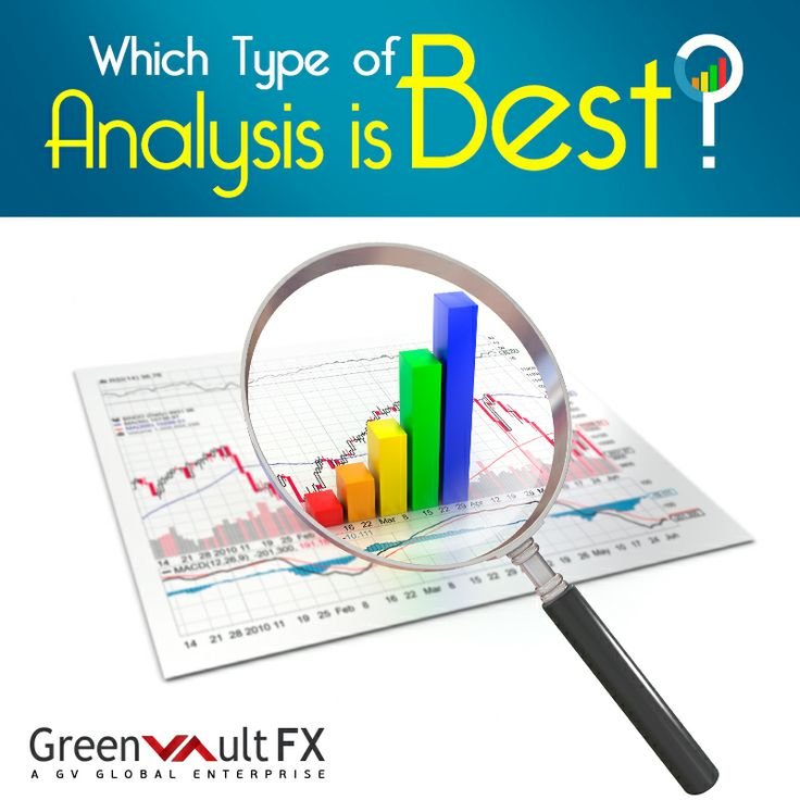 What comes in our mind when we think of the best type of analysis in #forex #trading……? As an aspiring forex trader one would come across strong recommendations for each type of analysis. Instead of being an extremist on particular analysis, forex trading should involve unbiased decisions.  At the end of the day, a trader must choose more comfortable and profitable way of trading analysis rather than following one type.