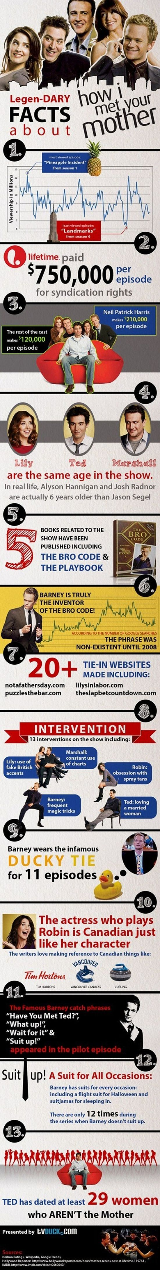 167 best how i met your mother images on pinterest barney and