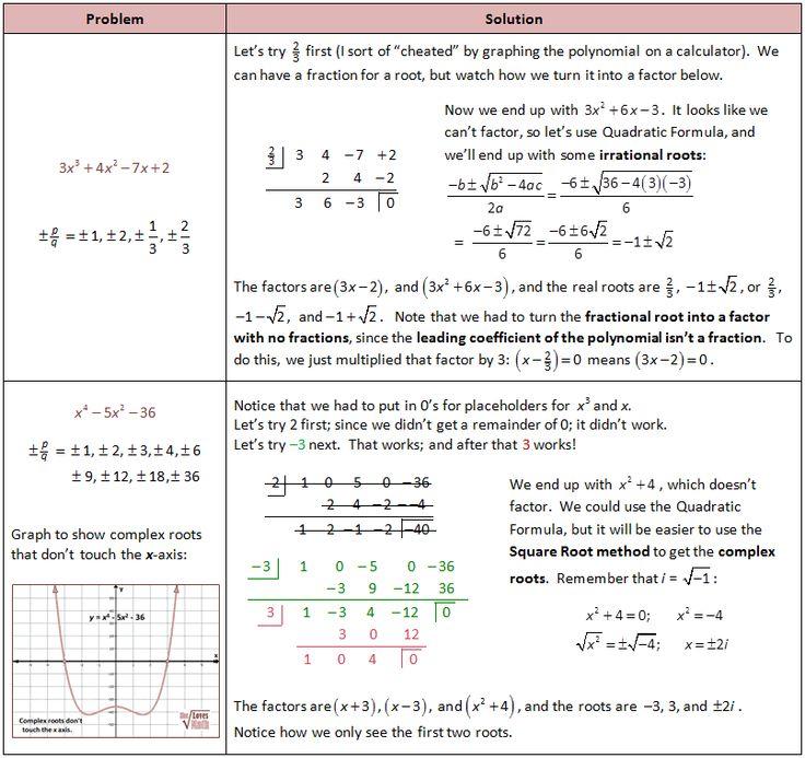synthetic division worksheet adding and subtracting rational numbers worksheet doc worksheets. Black Bedroom Furniture Sets. Home Design Ideas