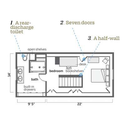 121 best images about hs design - attic on pinterest