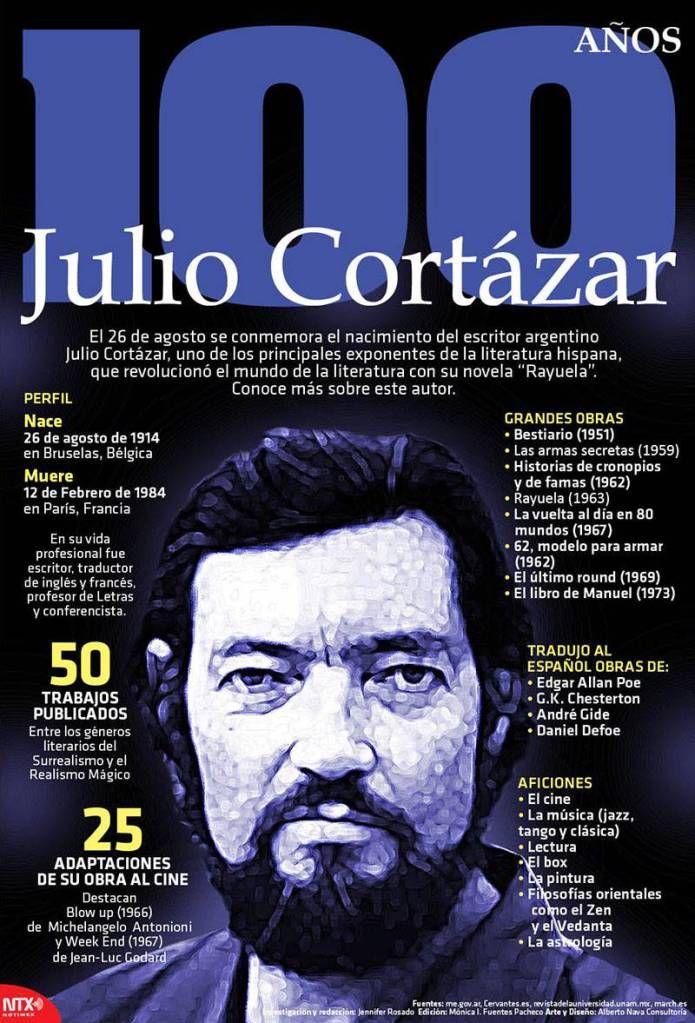 20140826 Infografia 100 Años de Julio Cortazar @Candidman