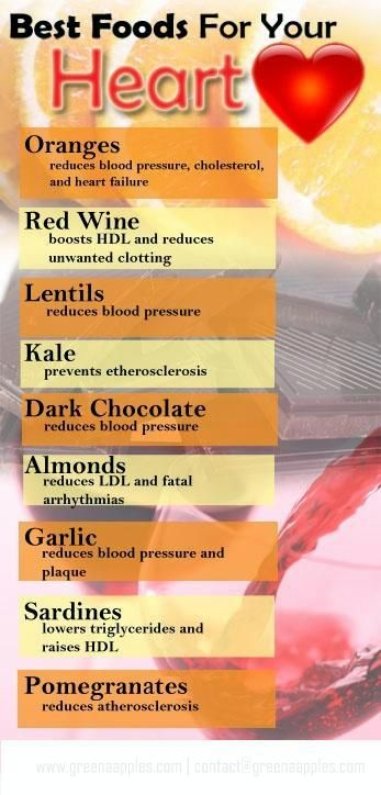9 best healthy heart foods images on pinterest what are the best foods for your heart find out more and great recipes that use each of these foods forumfinder Choice Image