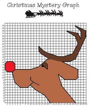 Christmas Reindeer Coordinate Graphing -Christmas Reindeer, Reindeer ...