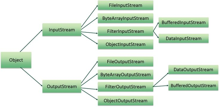 1000+ images about Programmer Extradonaire on Pinterest