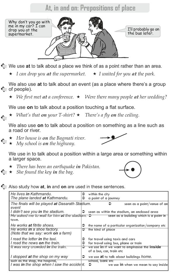 At, in and on Prepositions of place (1)
