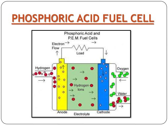 Asia Pacific Phosphoric Acid Fuel Cell Pafc Market