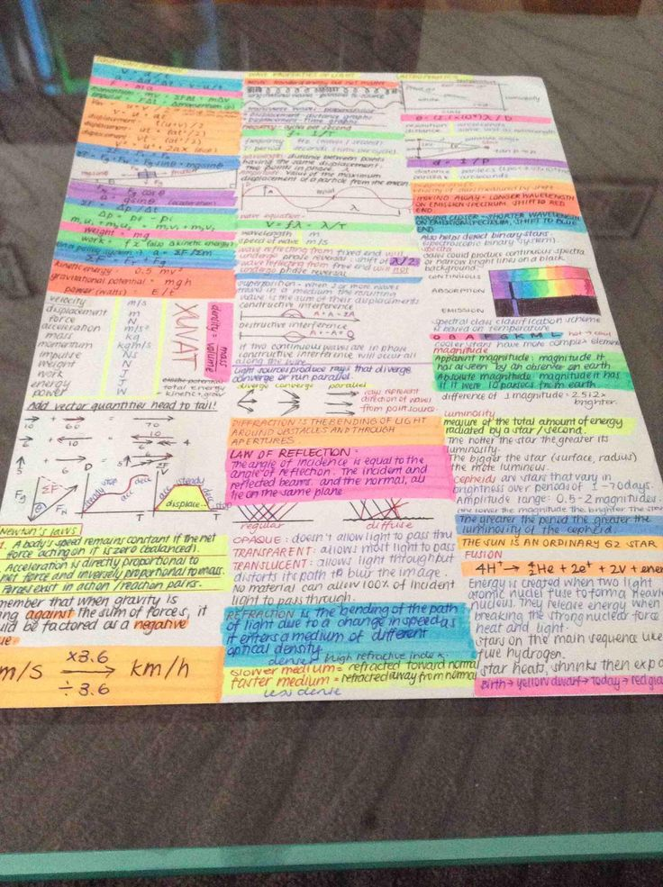 how to make good notes for studying