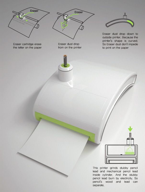 "Printer Pencil by Hoyoung Lee » Yanko Design A printer that uses pencil lead to print with and it's erasable. Finally something to do with all those ""birthday"" pencils the kids have."