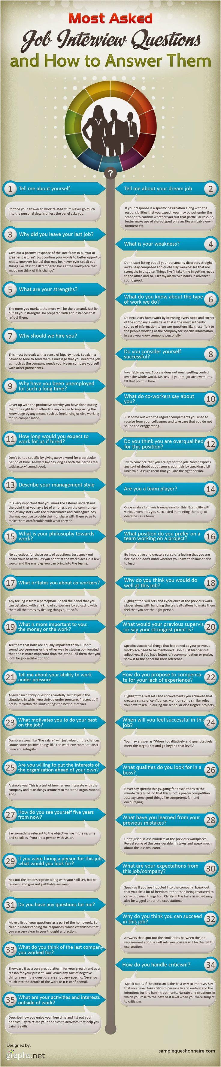 Las 35 preguntas más populares en una entrevista de trabajo y como contestarlas