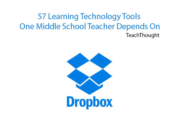 57 Learning Technology Tools One Middle School Teacher Depends On