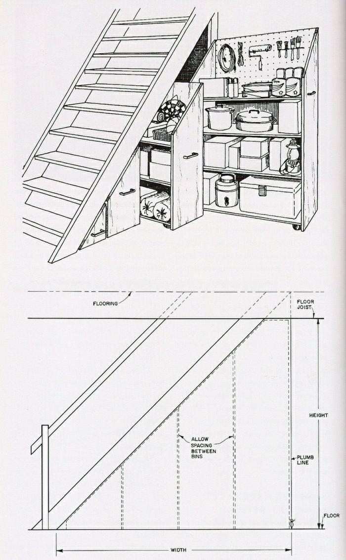 Les 25 meilleures id es concernant placard sous escalier sur pinterest rangement sous escalier for Placards sous escalier