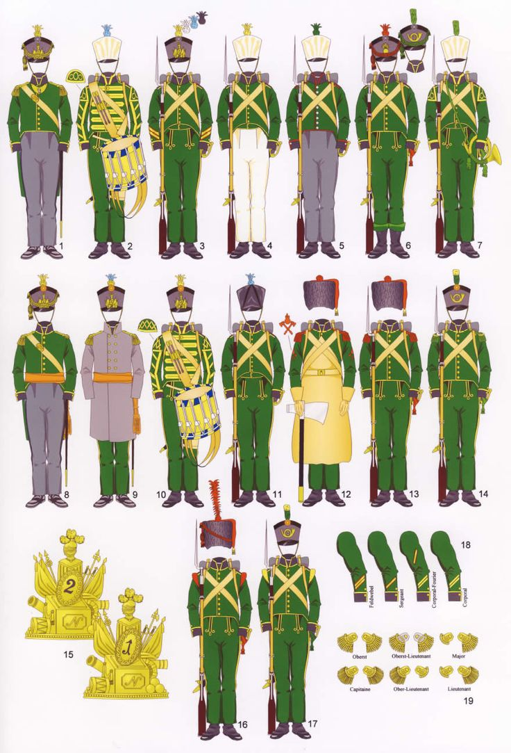 Nassau light Infantry 1815