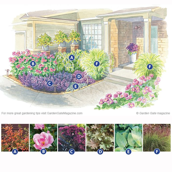 Various Front Yard Ideas For Beginners Who Want To: Best 25+ Foundation Planting Ideas On Pinterest
