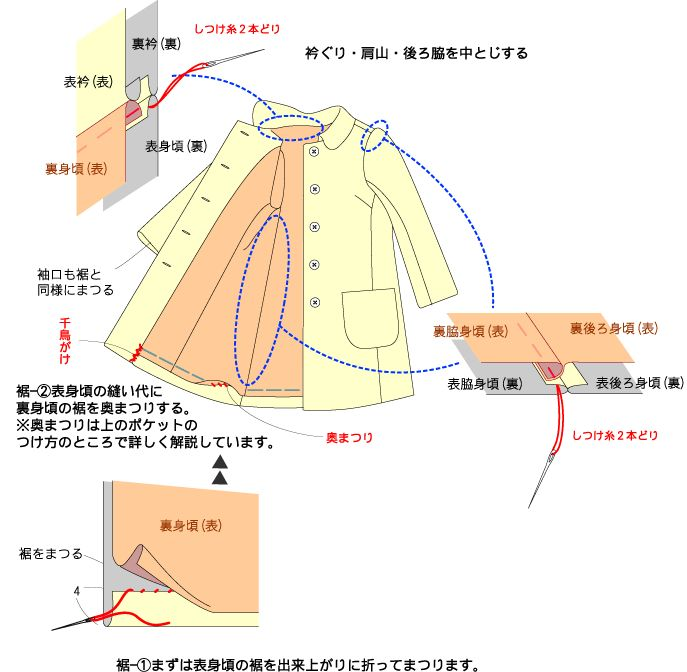 coat - SEWING LESSON * CHECK in Japanese