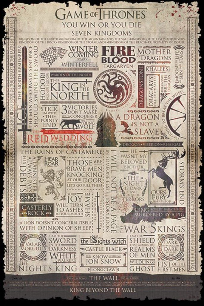 Game of Thrones - Infographic - Official Poster. Official Merchandise. Size: 61cm x 91.5cm. FREE SHIPPING