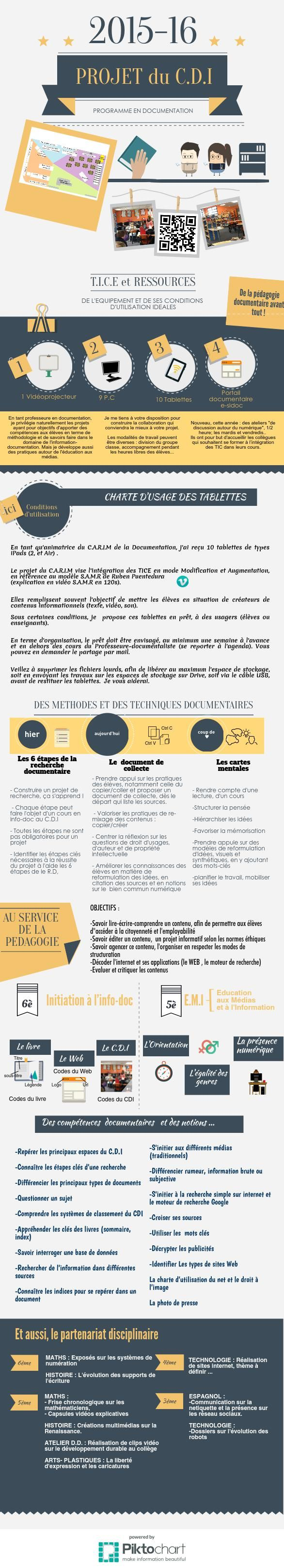 projetCDI2016   Piktochart Infographic Editor