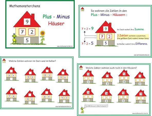 Plus-Minus Häuser