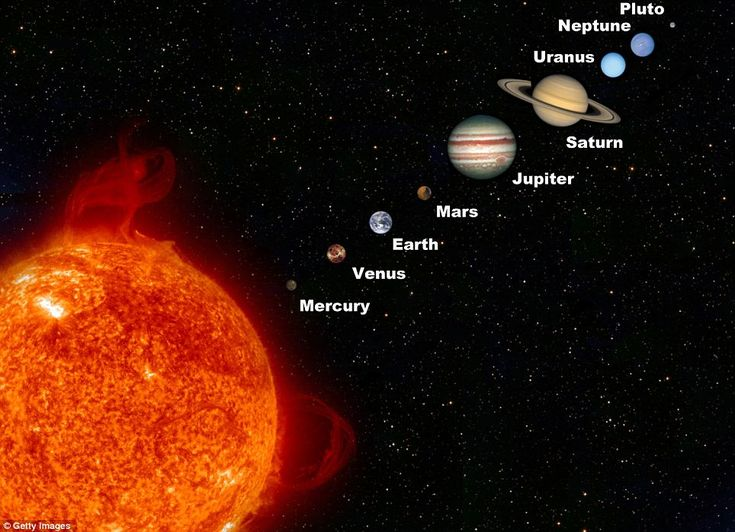 2016-In June, Venus will appear to cross in front of the sun from some positions on Earth - an event that only takes place four times every 200 years. Description from dailymail.co.uk. I searched for this on bing.com/images