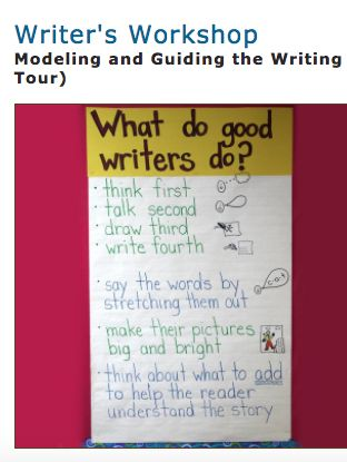 Writer's Workshop!  This is a great classroom activity that allows teachers to instruct multiple writing strategies in the classroom. It is very important to have a dedicated time for students to practice writing and the Balanced Literacy Diet is a great resource to help teacher's become more comfortable implementing writer's workshop in their classrooms!