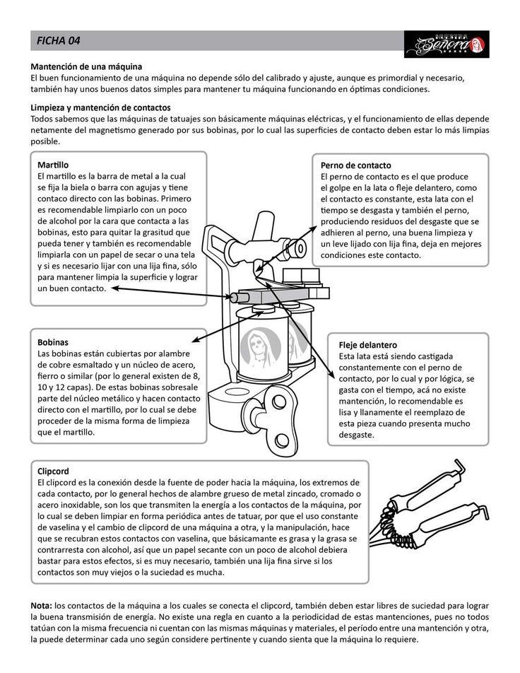 Ficha 04 / Mantención de máquinas - Caos Tattoo | Estudio de tatuajes profesional | Tatuadores en Santiago