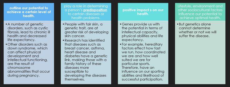 Individual determinants of health - genetics