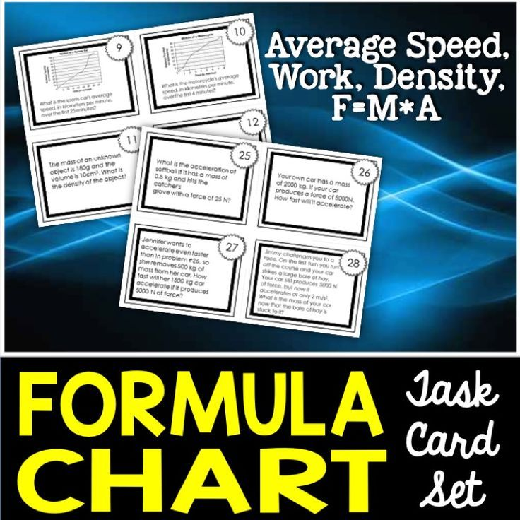 Average Speed Formula and Questions - Hitbullseye