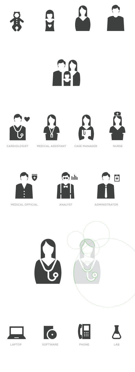 http://thedesignercoop.net/wp-content/uploads/2012/09/Caradigm-iconography.png