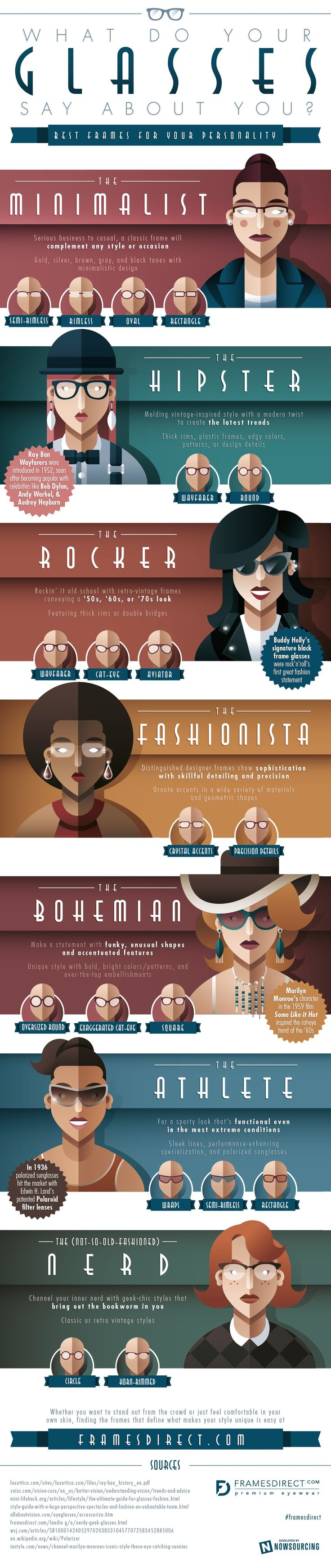 Infographic: What Your Glasses Say About Your Personality - DesignTAXI.com