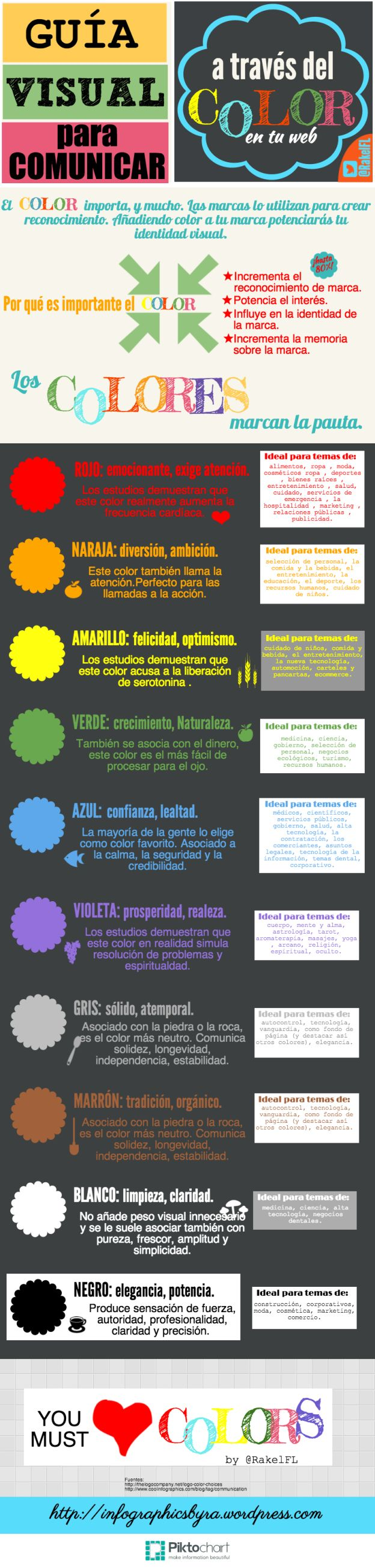Colors in Spanish: Visual guide for the use of colors on websites, but also fun for kids learning colors in Spanish! Guía visual para comunicar con el color en tu página web. #infografia colores #Infographic colors